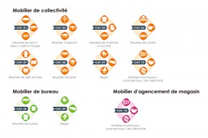 Picto-Categories-mobiliers-Valdelia