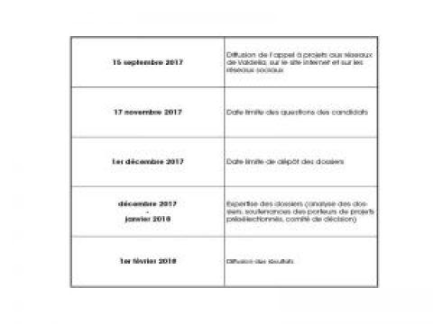 Appel à Projets – Réparation / Rénovation