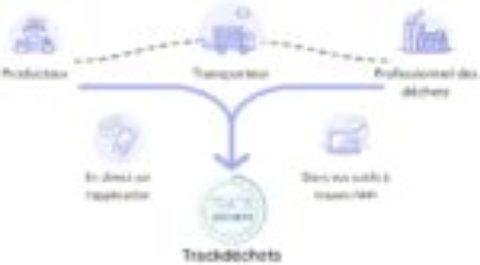 Valdelia devient le premier éco-organisme partenaire de Trackdéchets